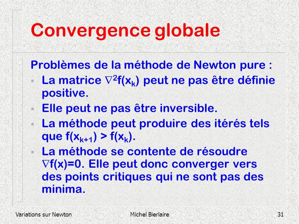 Convergence globale Problèmes de la méthode de Newton pure :