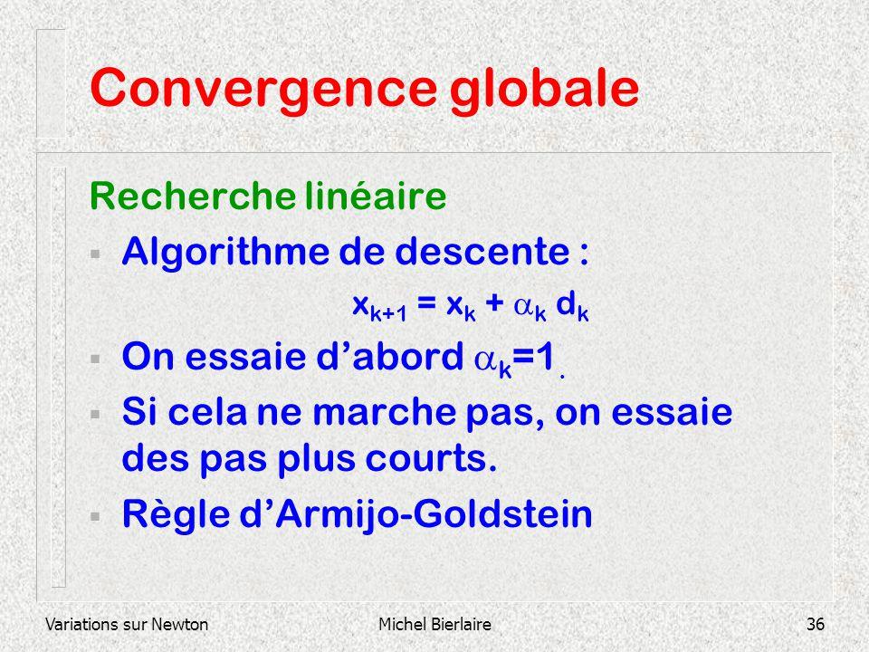 Convergence globale Recherche linéaire Algorithme de descente :