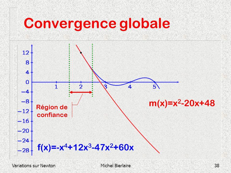 Convergence globale m(x)=x2-20x+48 f(x)=-x4+12x3-47x2+60x