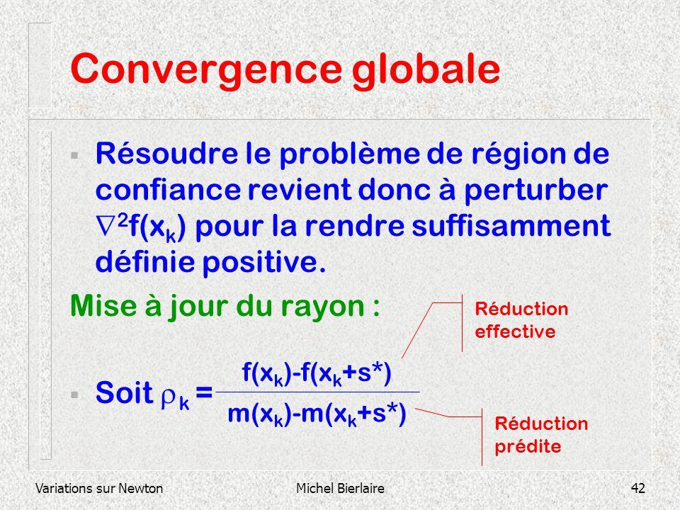 Convergence globale Résoudre le problème de région de confiance revient donc à perturber 2f(xk) pour la rendre suffisamment définie positive.