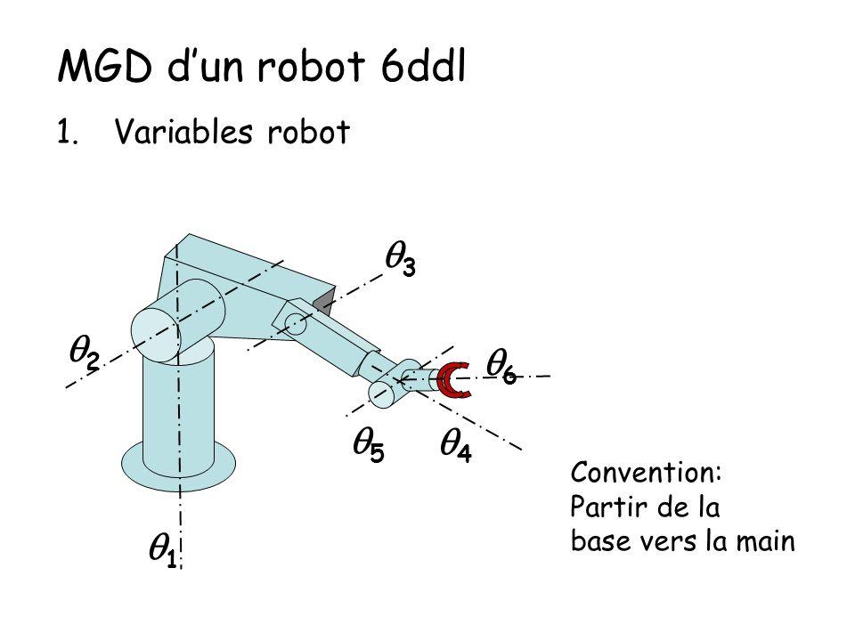 MGD d'un robot 6ddl q3 q2 q6 q5 q4 q1 Variables robot Convention: