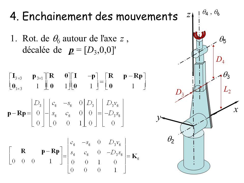 4. Enchainement des mouvements