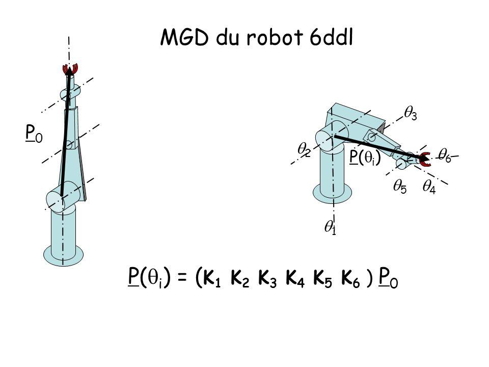 MGD du robot 6ddl P(qi) = (K1 K2 K3 K4 K5 K6 ) P0 P0 q3 q2 q6 P(qi) q5