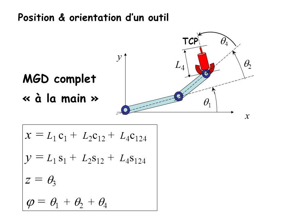 Position & orientation d'un outil