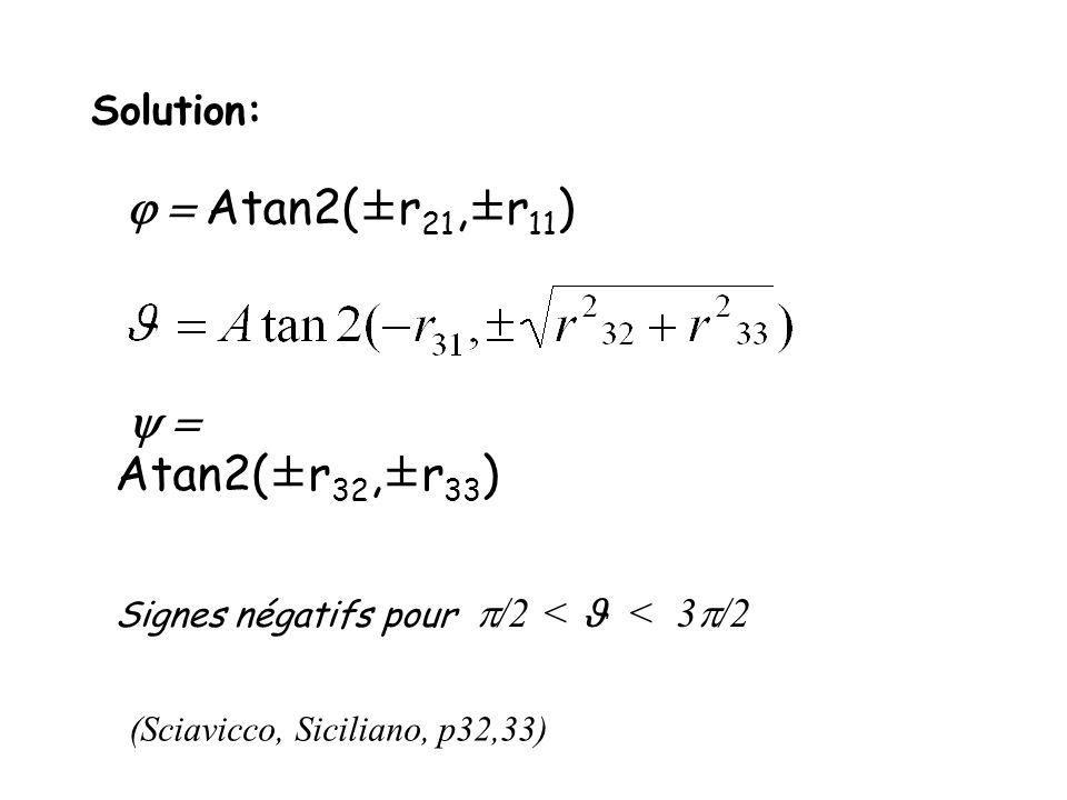 j = Atan2(±r21,±r11) y = Atan2(±r32,±r33) Solution: