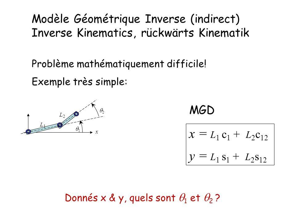 Modèle Géométrique Inverse (indirect) Inverse Kinematics, rückwärts Kinematik