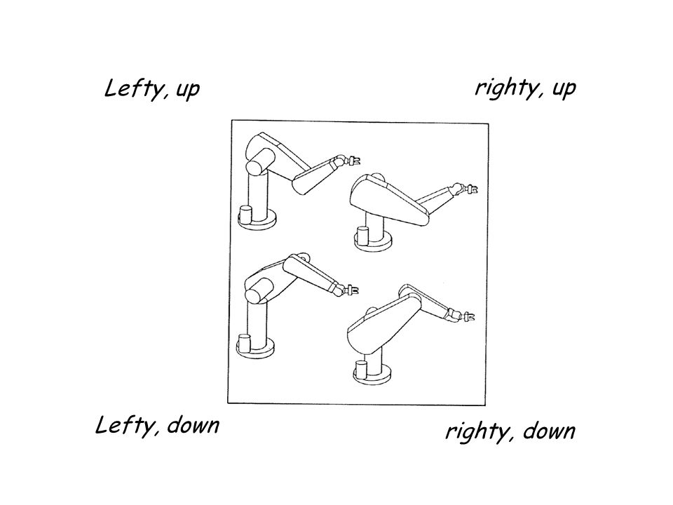 Lefty, up righty, up Lefty, down righty, down