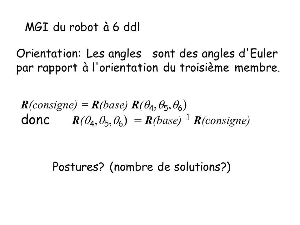 donc R(q4,q5,q6) = R(base)–1 R(consigne)