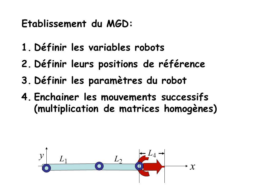 x Etablissement du MGD: Définir les variables robots