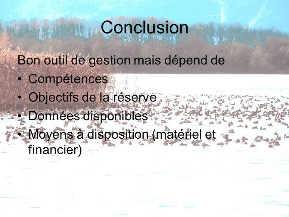 Conclusion Bon outil de gestion mais dépend de Compétences
