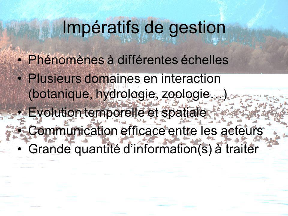 Impératifs de gestion Phénomènes à différentes échelles