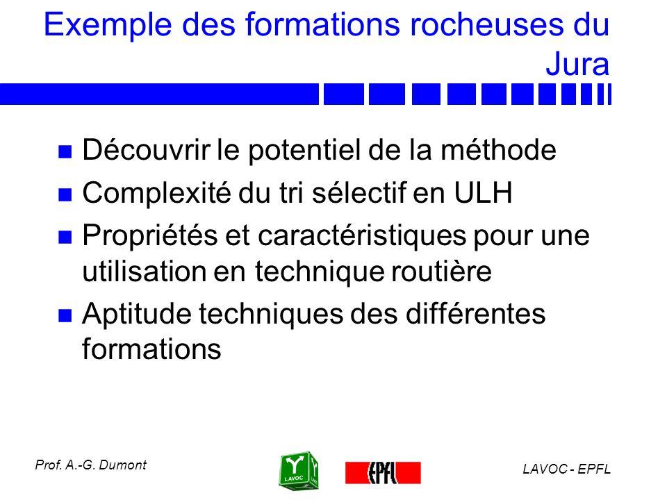 Exemple des formations rocheuses du Jura