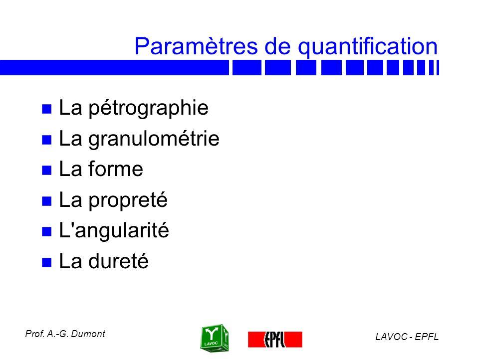 Paramètres de quantification