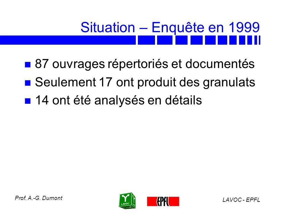 Situation – Enquête en 1999 87 ouvrages répertoriés et documentés