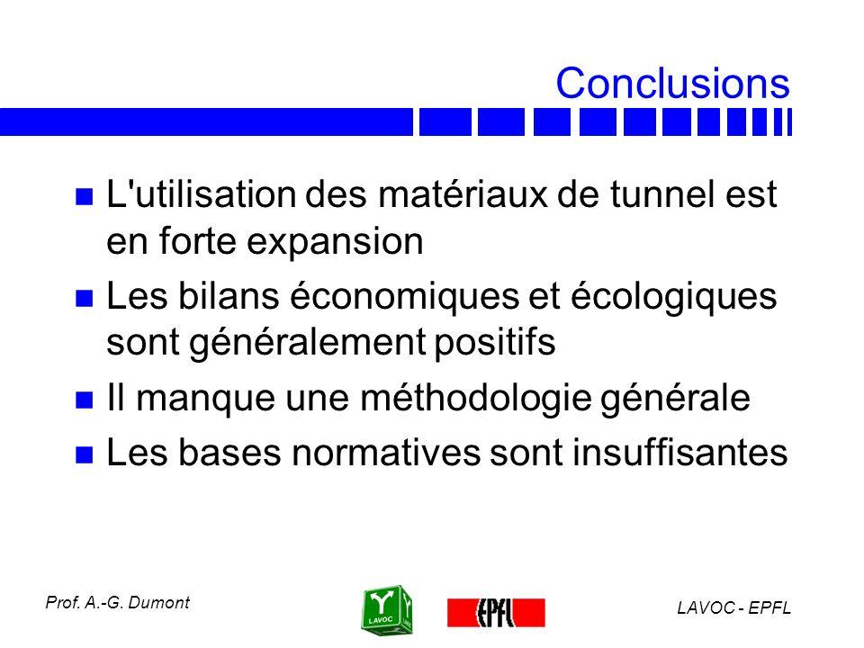 Conclusions L utilisation des matériaux de tunnel est en forte expansion. Les bilans économiques et écologiques sont généralement positifs.