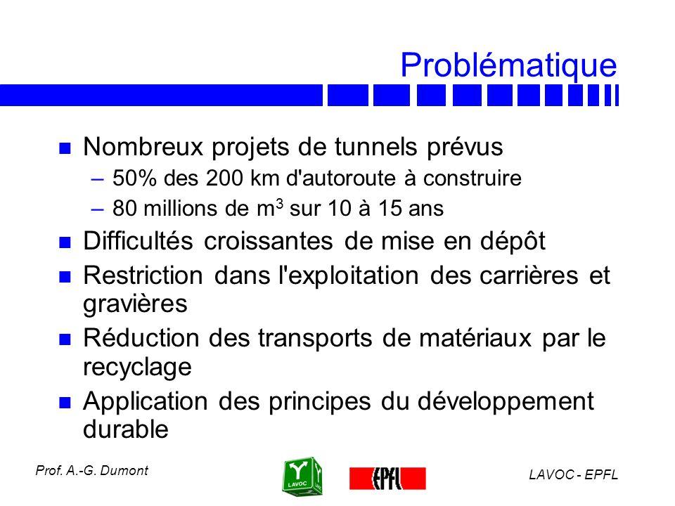 Problématique Nombreux projets de tunnels prévus