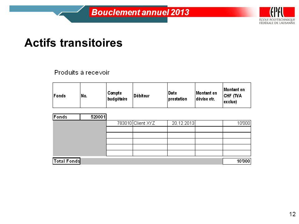 Bouclement annuel 2013 Actifs transitoires 12