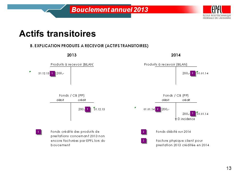 Bouclement annuel 2013 Actifs transitoires 13