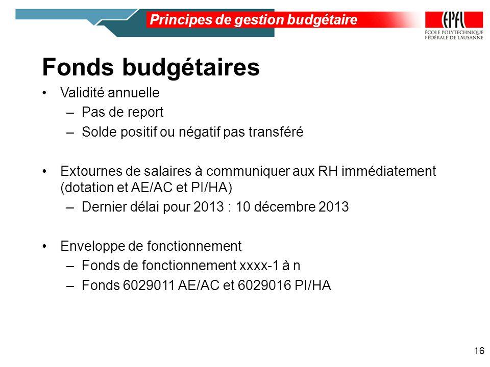 Fonds budgétaires Principes de gestion budgétaire Validité annuelle