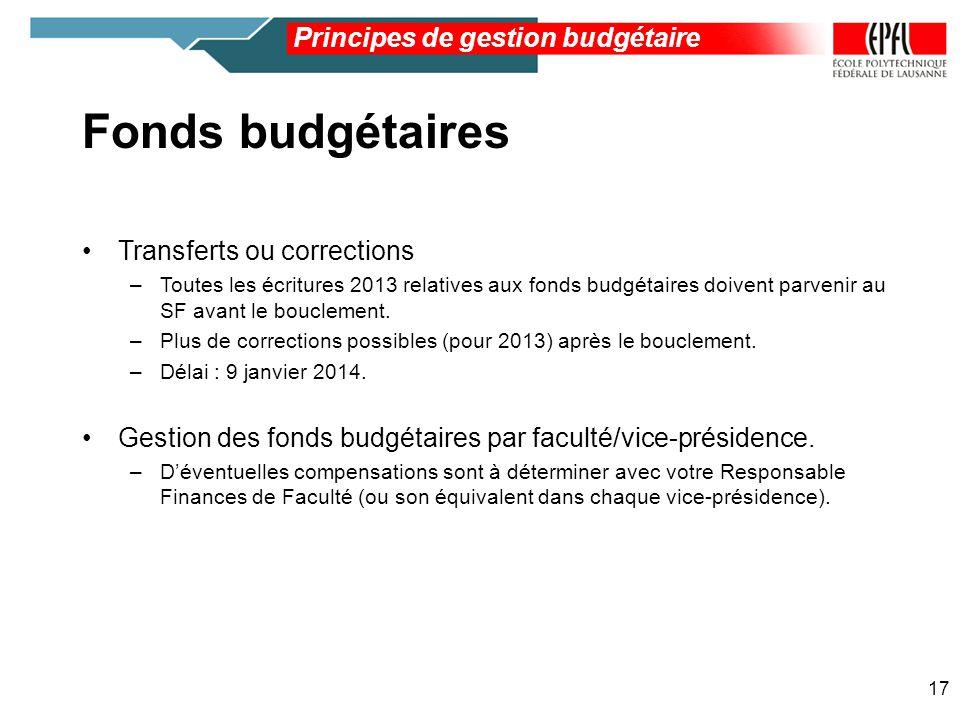 Fonds budgétaires Principes de gestion budgétaire