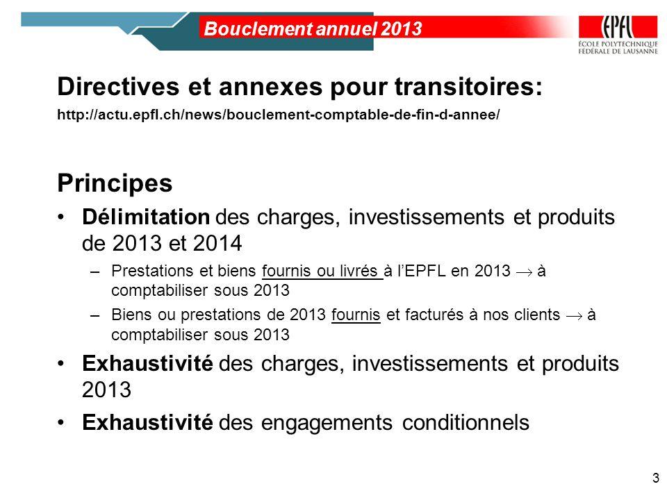 Directives et annexes pour transitoires: