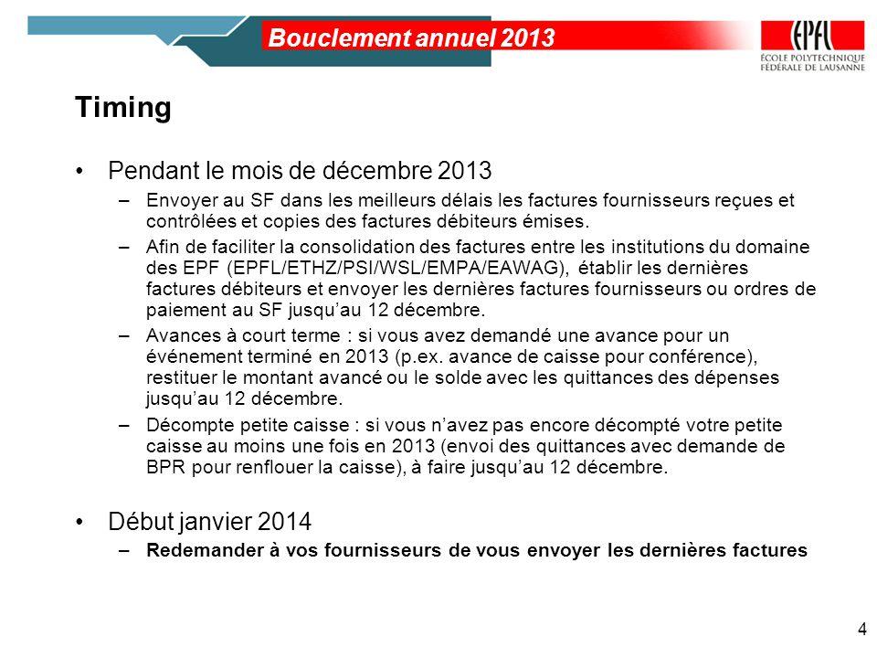 Timing Bouclement annuel 2013 Pendant le mois de décembre 2013