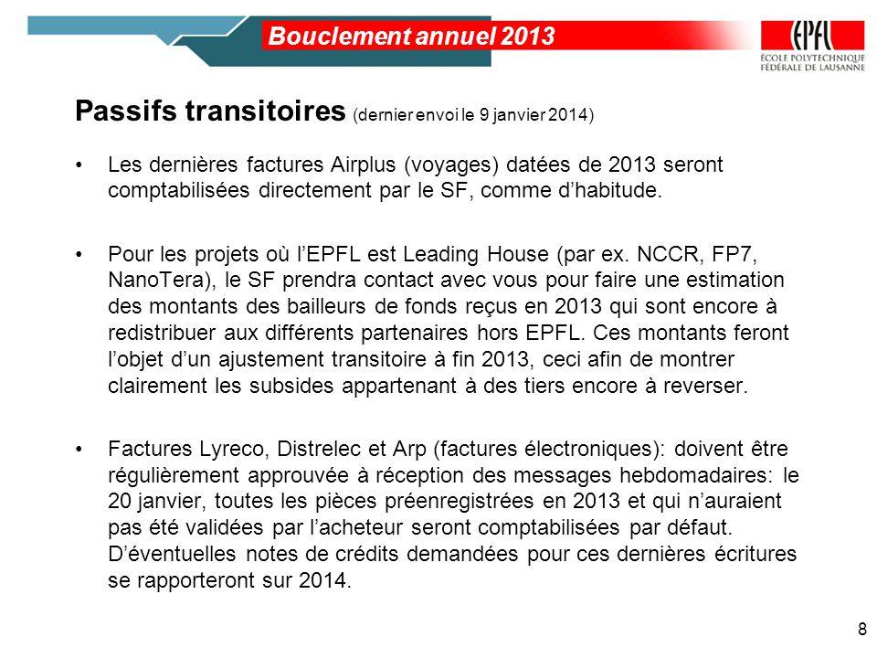 Passifs transitoires (dernier envoi le 9 janvier 2014)