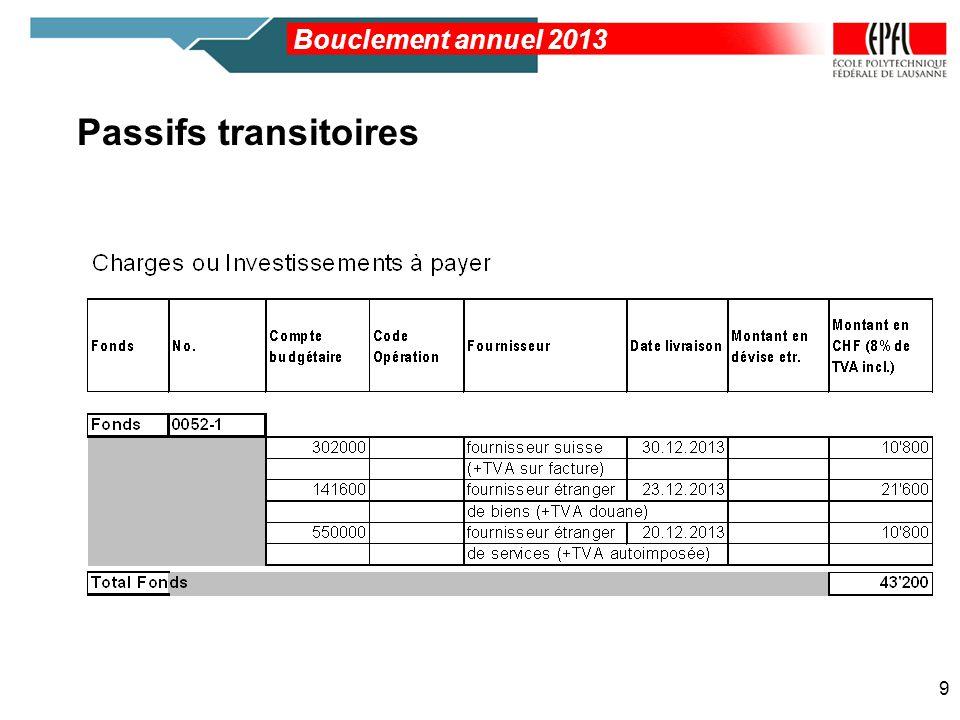 Bouclement annuel 2013 Passifs transitoires 9