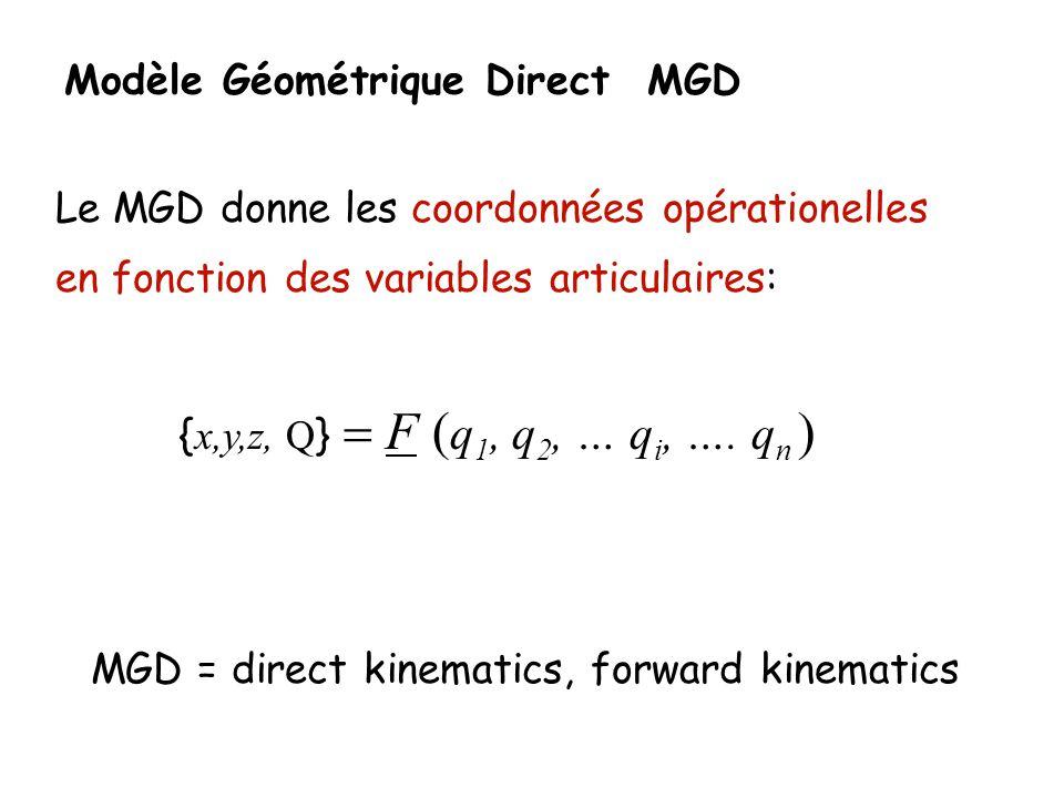 Modèle Géométrique Direct MGD
