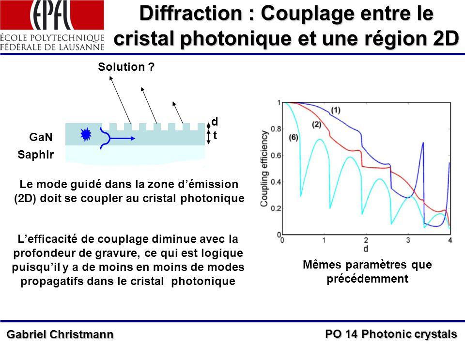 Diffraction : Couplage entre le cristal photonique et une région 2D