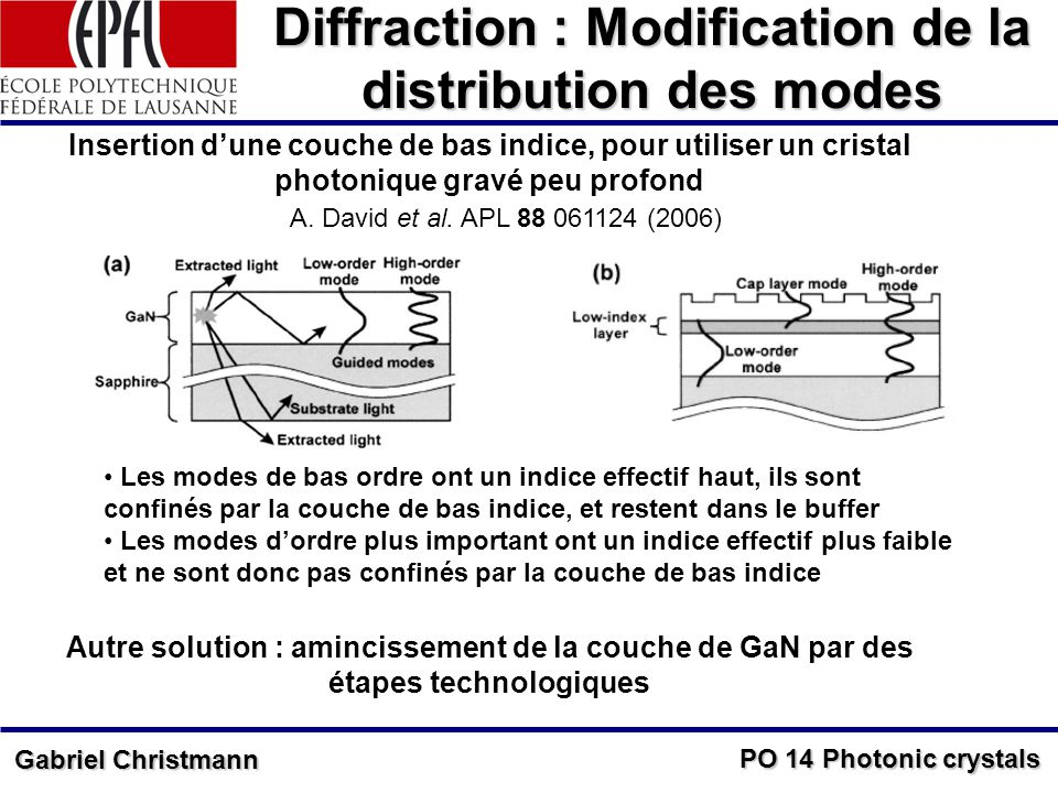 Diffraction : Modification de la distribution des modes