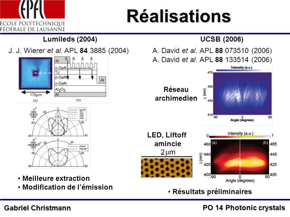 Réalisations Lumileds (2004) UCSB (2006)