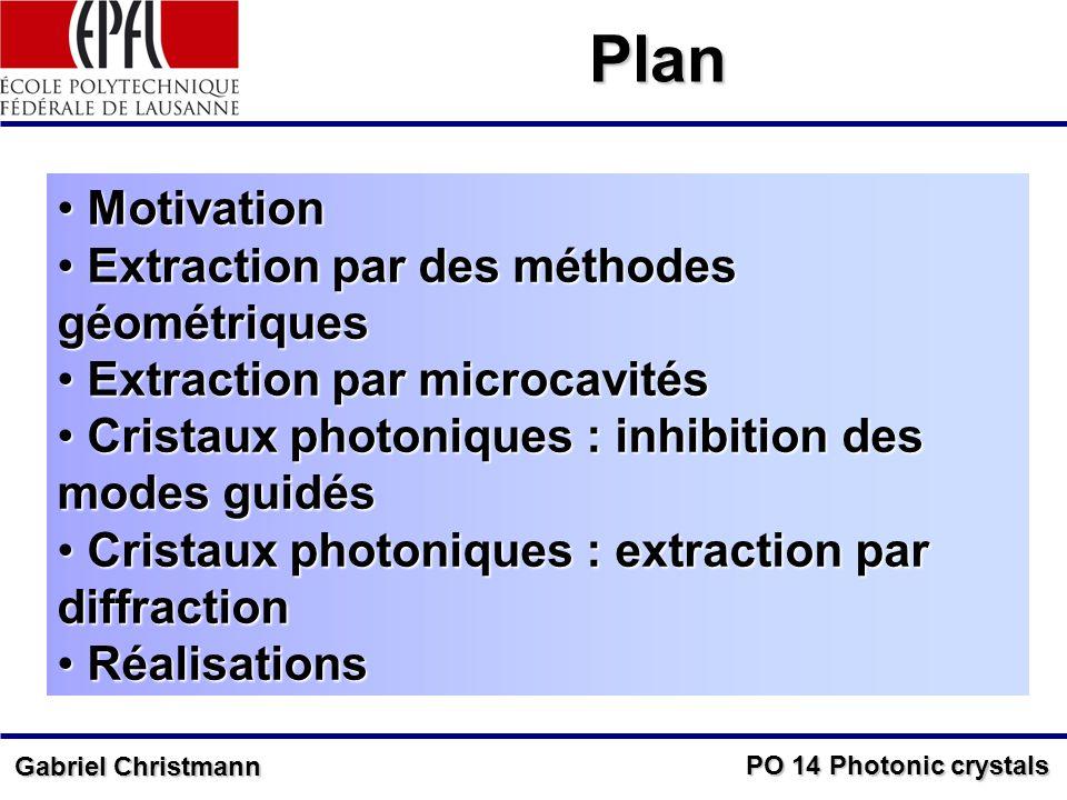 Plan Motivation Extraction par des méthodes géométriques