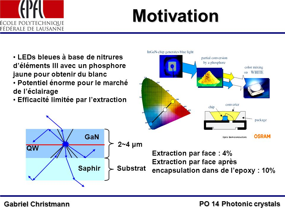 Motivation Phosphore. substrat transparent. LEDs bleues à base de nitrures d'éléments III avec un phosphore jaune pour obtenir du blanc.
