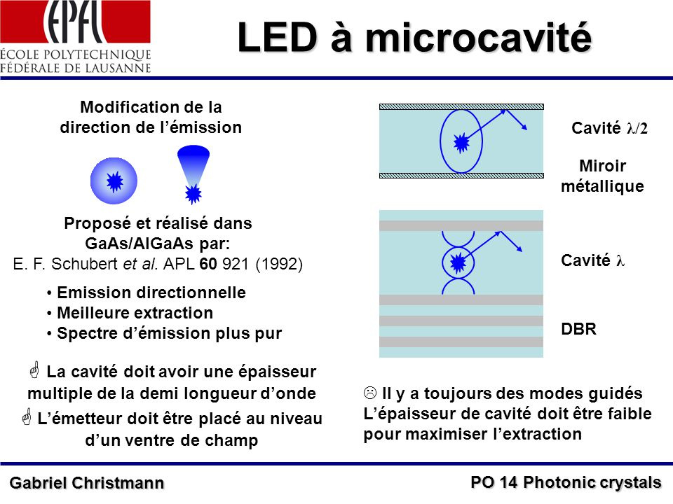 LED à microcavité Modification de la direction de l'émission. Cavité λ/2. Miroir. métallique. Proposé et réalisé dans GaAs/AlGaAs par: