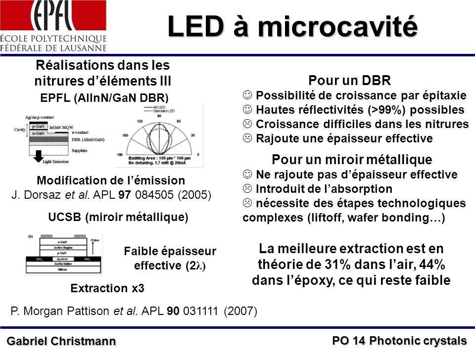 LED à microcavité Réalisations dans les nitrures d'éléments III