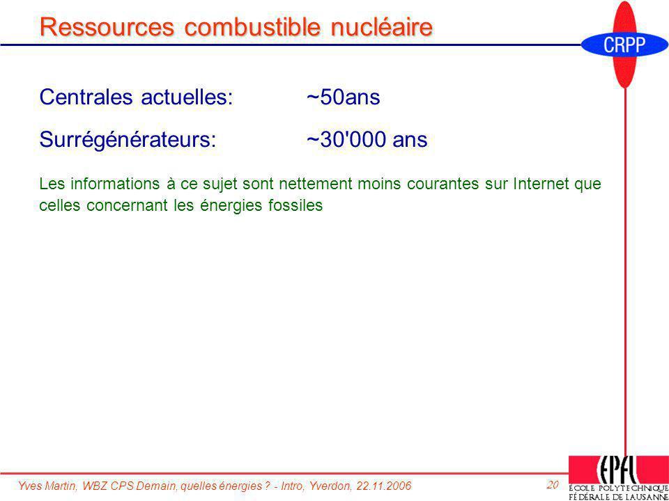 Ressources combustible nucléaire