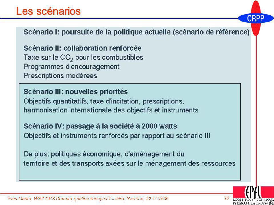 Les scénarios Yves Martin, WBZ CPS Demain, quelles énergies - Intro, Yverdon, 22.11.2006