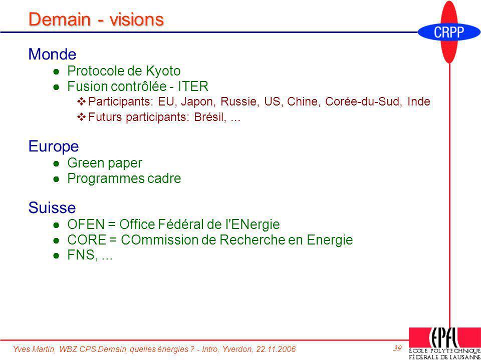 Demain - visions Monde Europe Suisse Protocole de Kyoto