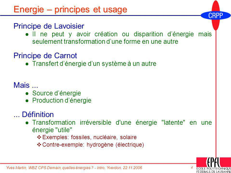Energie – principes et usage
