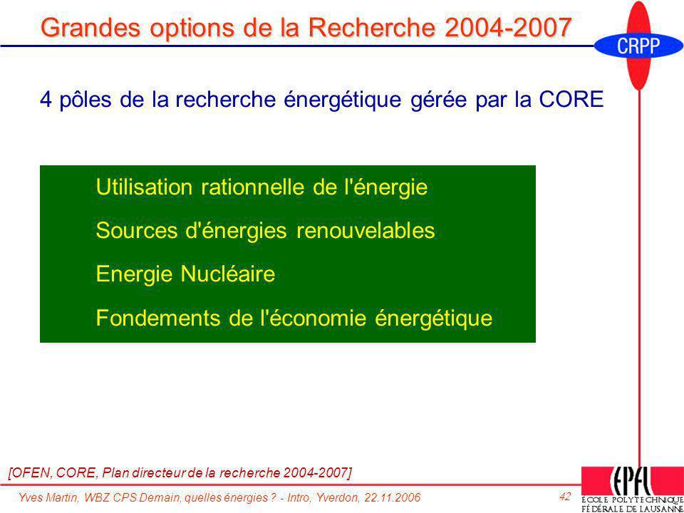 Grandes options de la Recherche 2004-2007