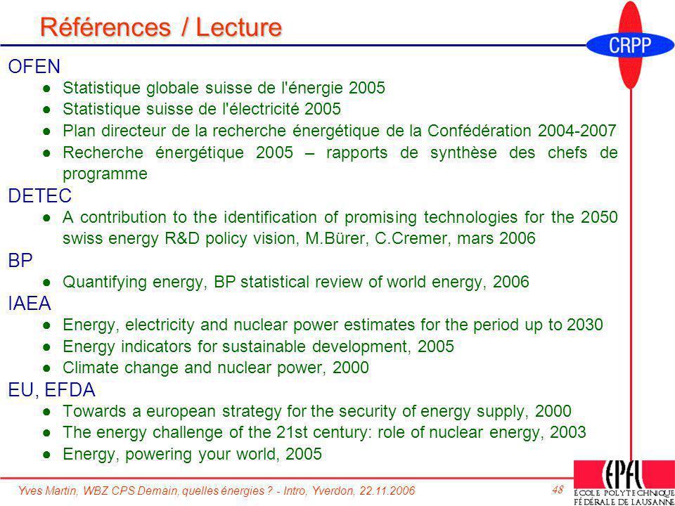 Références / Lecture OFEN DETEC BP IAEA EU, EFDA