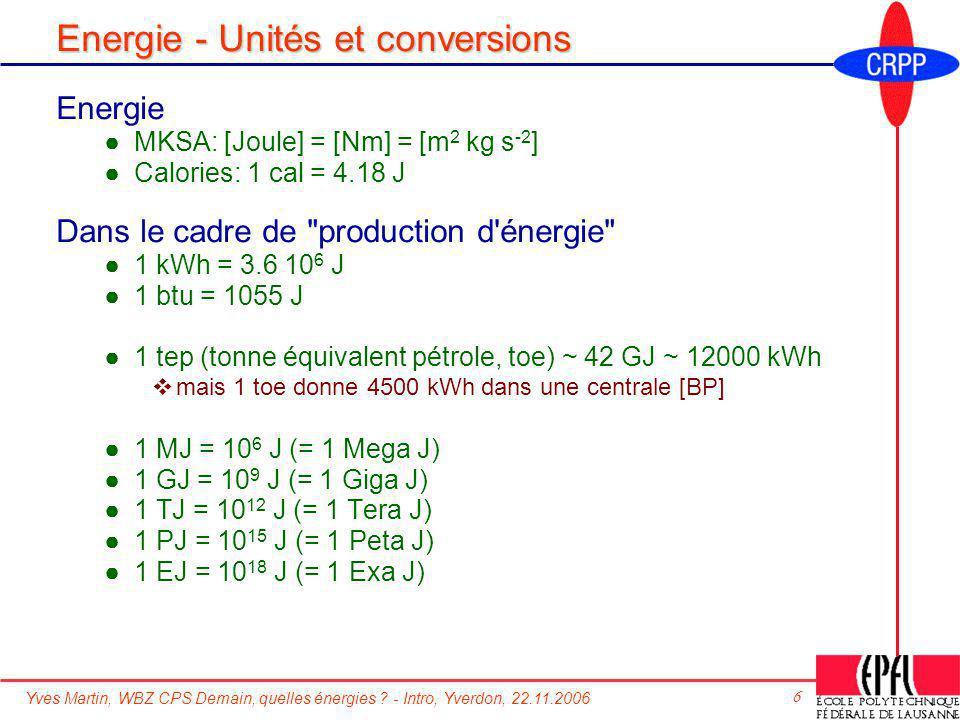 Energie - Unités et conversions