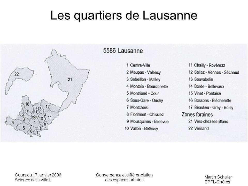 Les quartiers de Lausanne