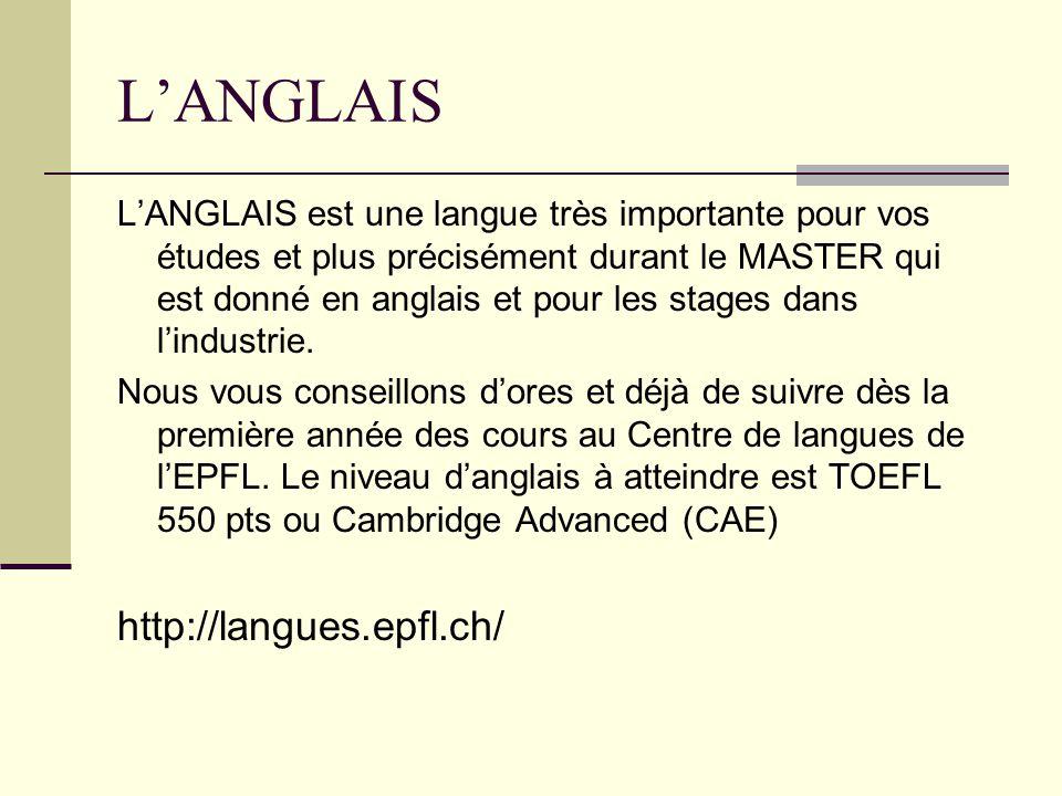L'ANGLAIS http://langues.epfl.ch/