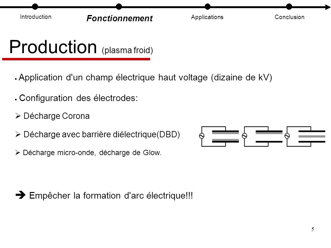 Production (plasma froid)‏