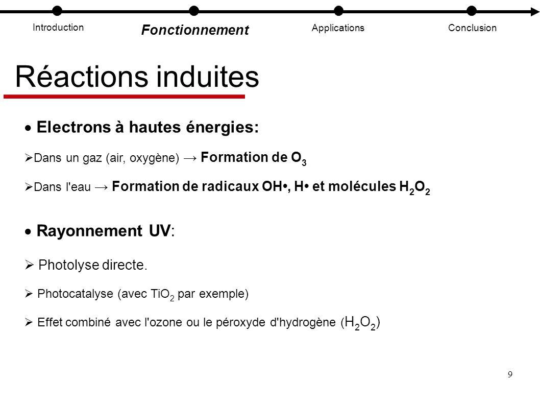 Réactions induites Electrons à hautes énergies: Rayonnement UV: