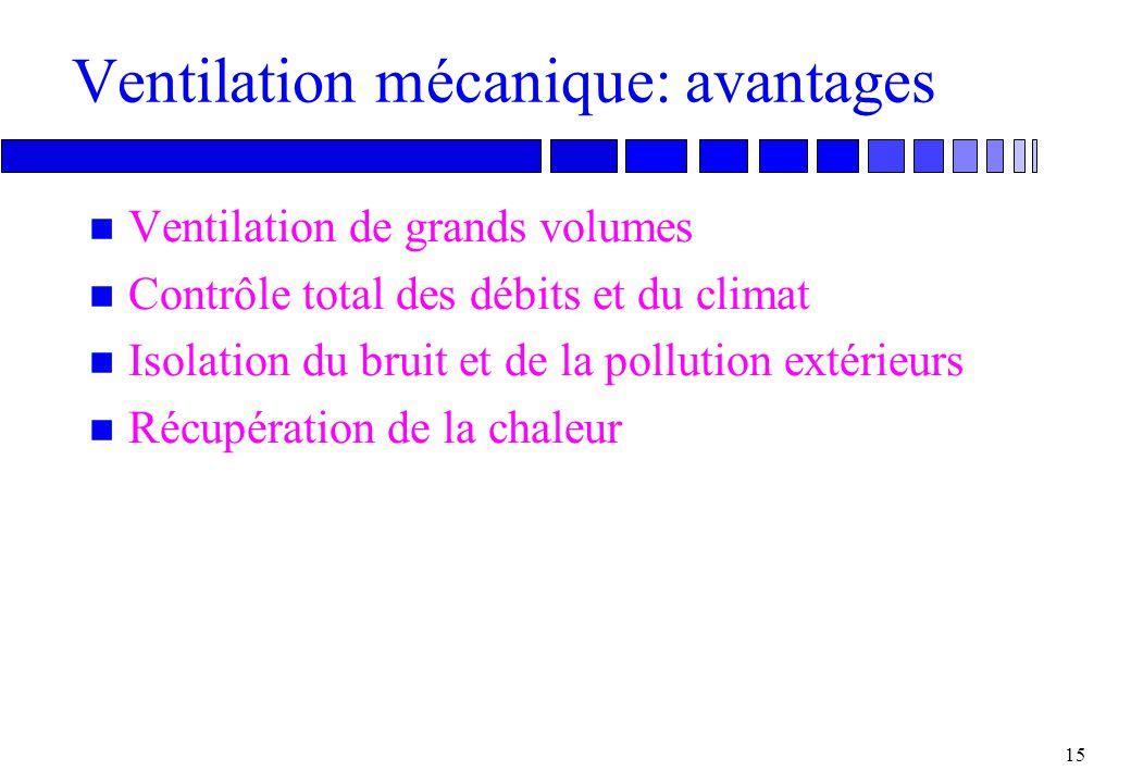 Ventilation mécanique: avantages
