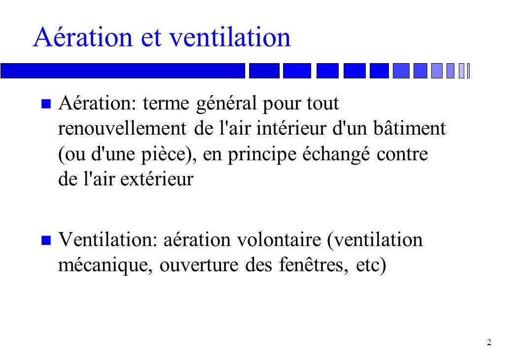 Aération et ventilation