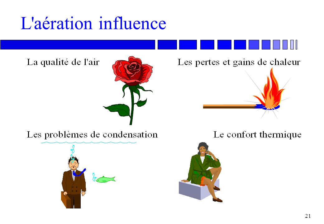 L aération influence L aération influence:
